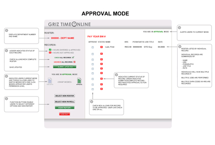 GTO Time Approval Mode Overview