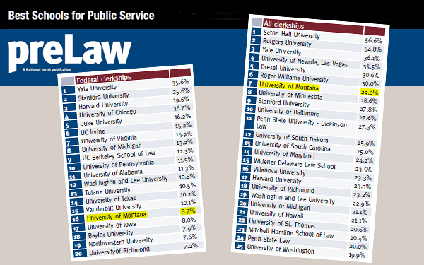 Top 25 Law Schools >> Blewett School Of Law Best Value Seventh In Nation For Clerkship
