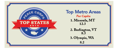 Peace Corps Top States