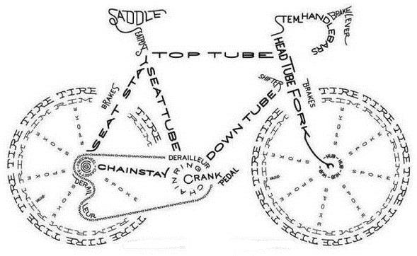 Bike Shops & Maintenance - ASUM Office of Transportation